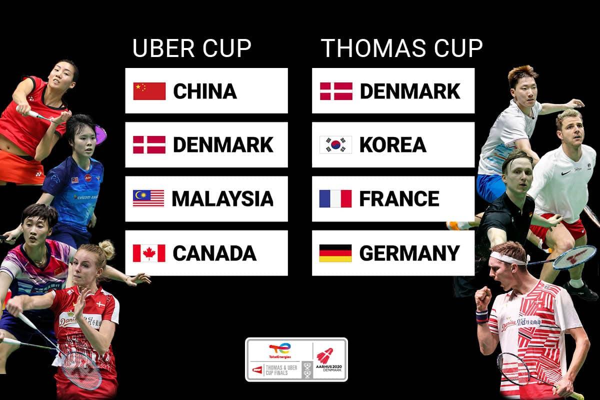 Danmark - Thomas & Uber Cup- Lodtrækning - Kvalificerede hold - Mesterskaber - BWF